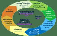 PowerPoint-diavoorstelling  -  Utilities-from-DER-WS